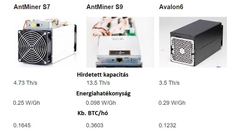 bitcoin-rig